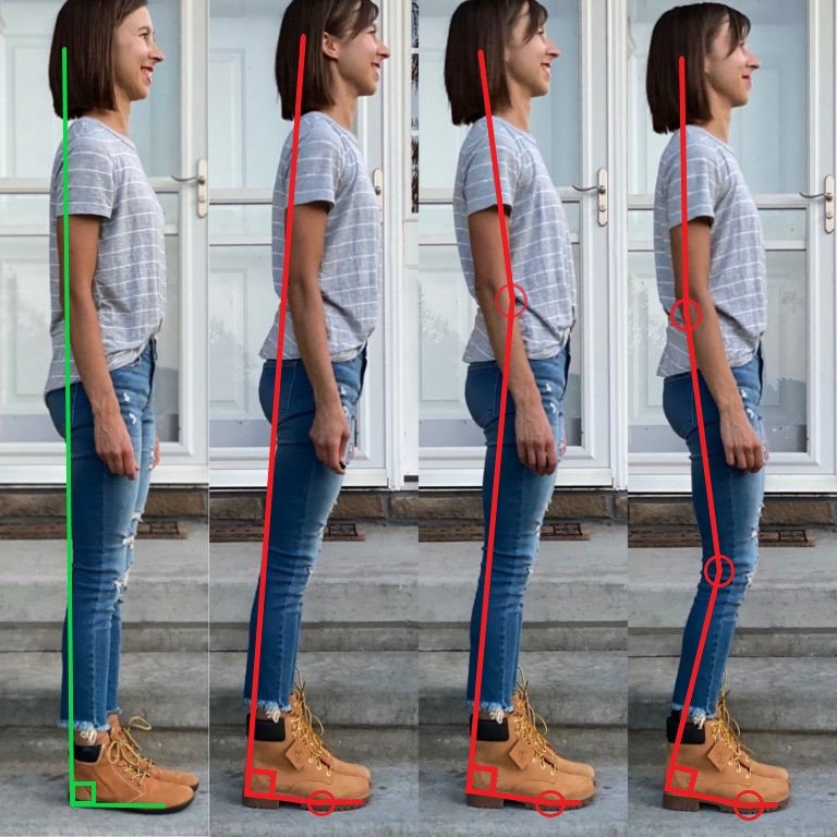 A collage of the same woman from the side, standing 4 different times. In the first stance she is wearing Groundies Liverpool and is straight up and down. In the 2nd-4th stances she is wearing the Timberlands and the heel is forcing her to make various compensations with her joints.
